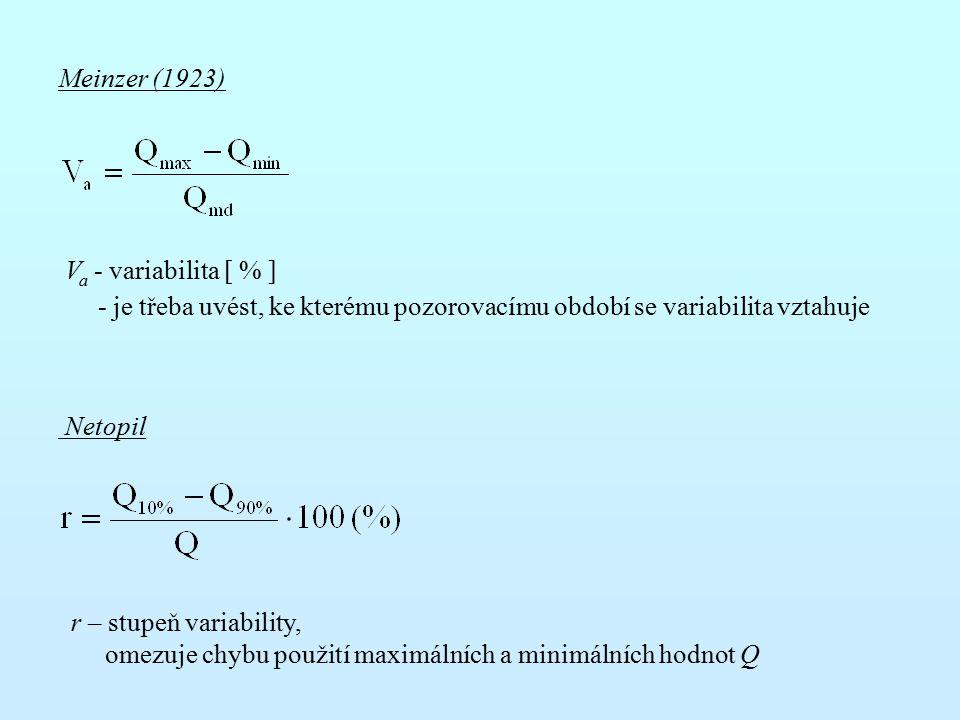Meinzer (1923) Va - variabilita [ % ] - je třeba uvést, ke kterému pozorovacímu období se variabilita vztahuje.